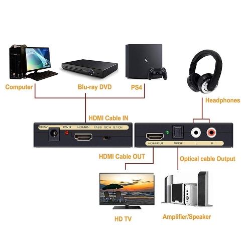 HDMI CONVERTER –AUDIO AP3.1